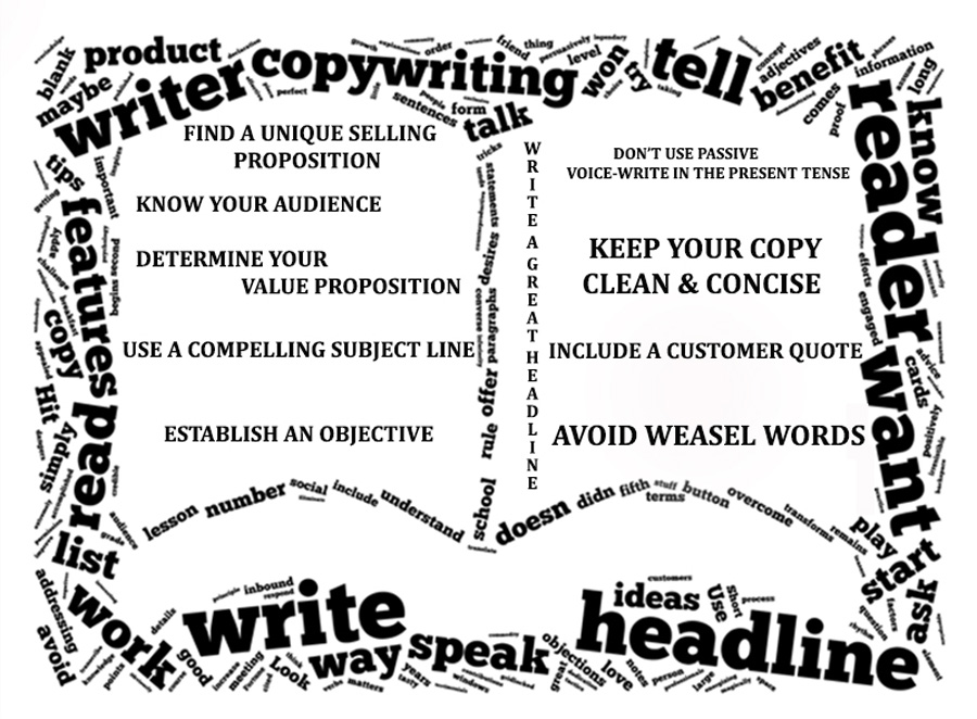 10 Effective CopyWriting Tips