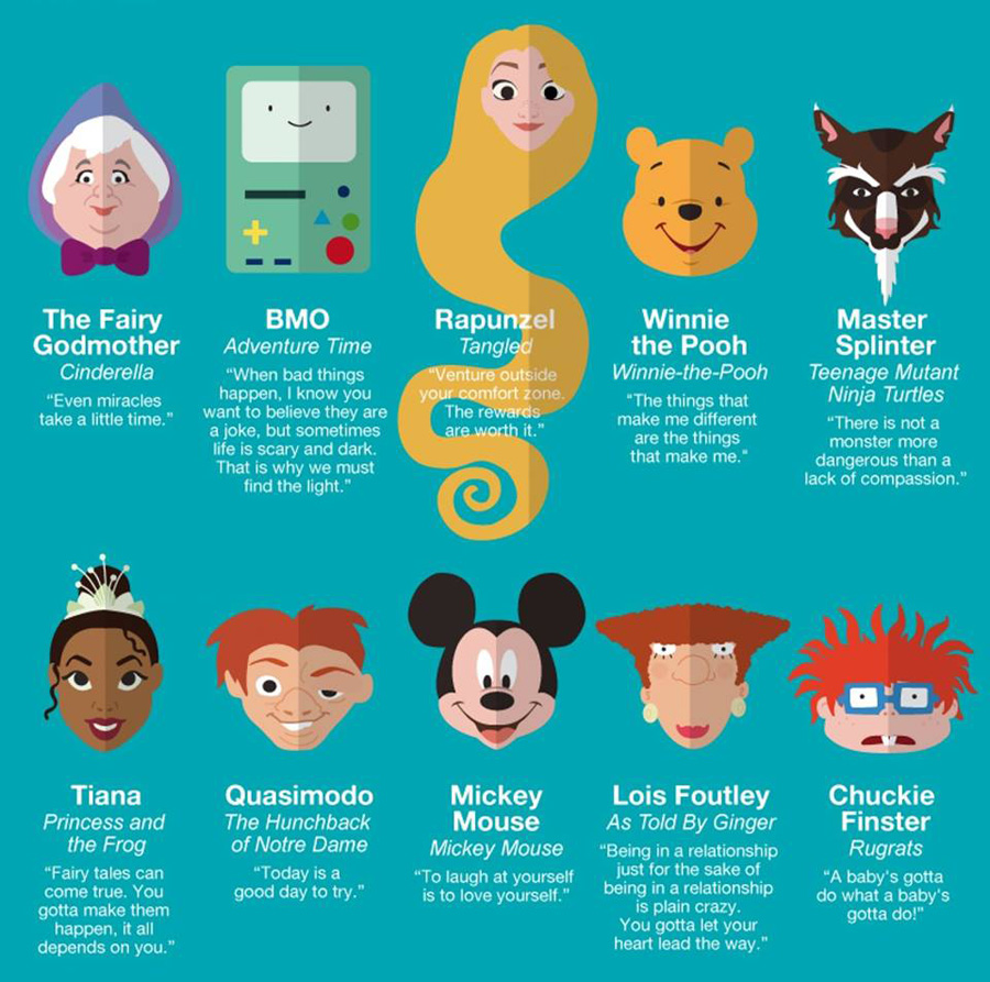 Humor Inspirational Quotes: Infographic: 50 Inspiring Life Quotes From Famous Cartoon